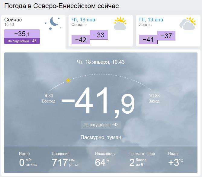 pogoda1