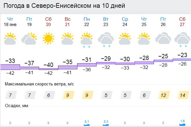 pogoda2